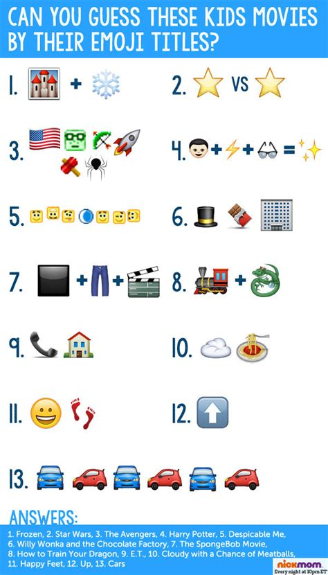 guess the film by emoji can you guess these kids movies by their emoji titles