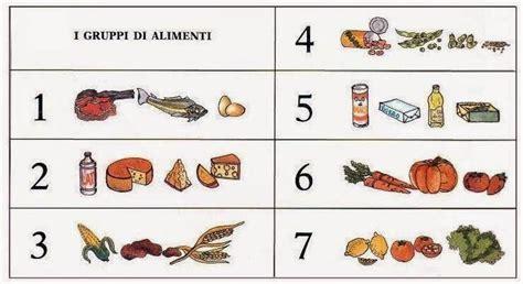 gruppi di alimenti i sette gruppi alimentari alimenti e benefici
