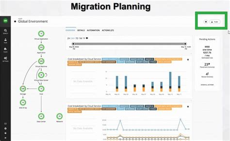 network migration plan template 21 images of cloud migration plan template infovia net