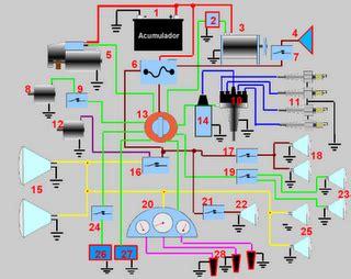 lada con telecomando mantenimiento mecatronico de automotores