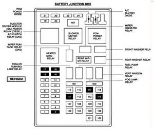 2000 ford excursion fuse box diagram 2000 wiring diagram