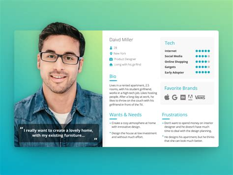 user persona ux  ofer ariel  dribbble