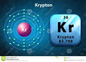 Krypton Protons Neutrons And Electrons Krypton Symbol And Electron Diagram Krypton Stock Vector