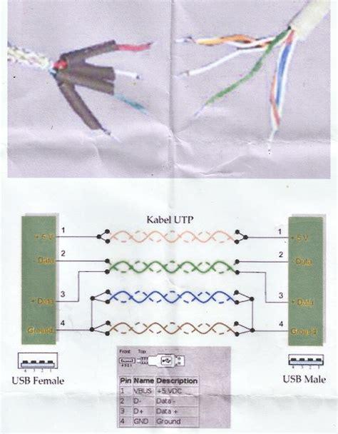 Kabel Usb Extender 15 Meter Transparan Biru cara membuat kabel usb extender 10 15 meter