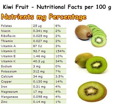 properties  benefits  kiwifruit natureword