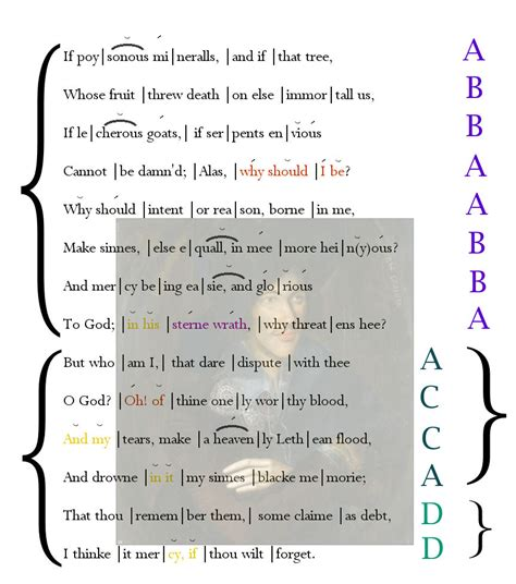 rhyme pattern in french use rhyme photo bloguez com