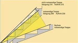 din treppe schrittma 223 steigung bei treppen