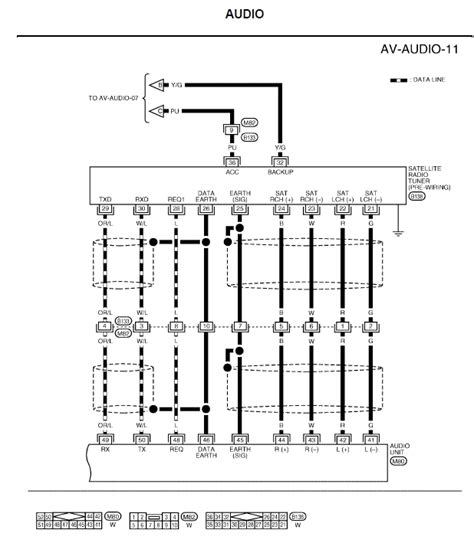 2005 nissan xterra radio wiring diagram efcaviation