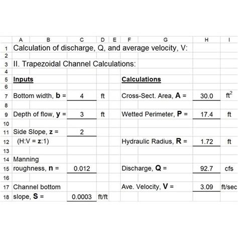 formula to calculate cross sectional area excel templates for manning equation uniform open channel