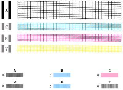 pattern test printer canon knowledge base print nozzle check pattern self
