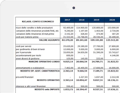 business plan per business plan esempio pratico modello e schema in excel e pdf