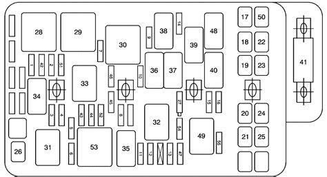 2009 pontiac g6 fuse box diagram wiring diagrams