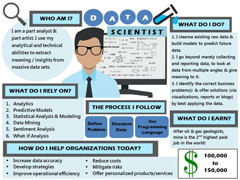 How Do I Become A Data Scientist As An Mba by A Newbie To Data Science Start Here Upx Academy