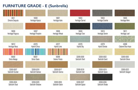 Furniture Upholstery Fabric Grades by Market Pulley Pin Fiberbuilt Umbrellas