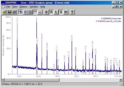 xrd diffraction pattern database software winxpow stoe cie gmbh