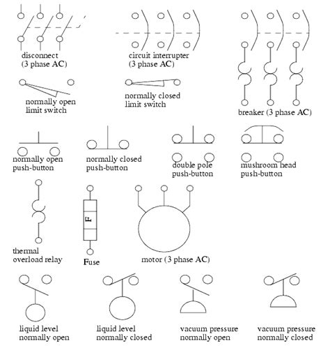 terrific nema wiring diagram symbols photos best image wire