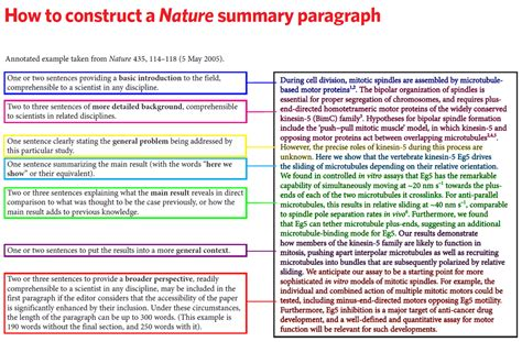 thesis abstract tips 7 steps to writing tips for writing an abstract