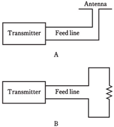 power dissipation pull up resistor power dissipation in resistors pdf 28 images 2 resistors in parallel 2 free engine image for