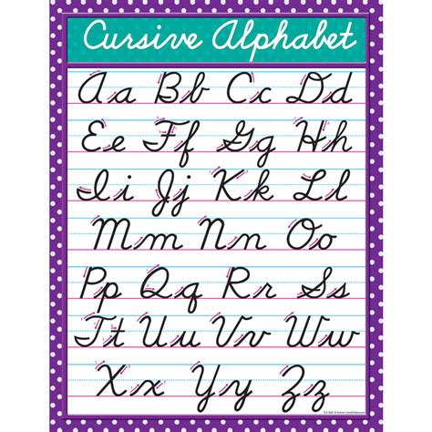 cursive letters chart cursive chart tcr7688 created resources