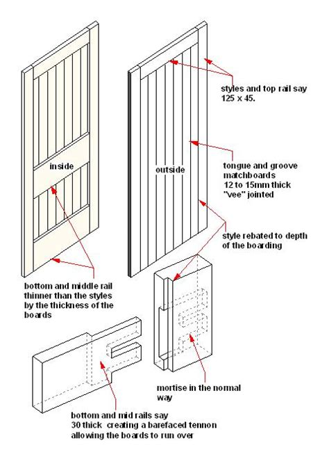 exterior door jamb construction interior door frame construction details 5 photos