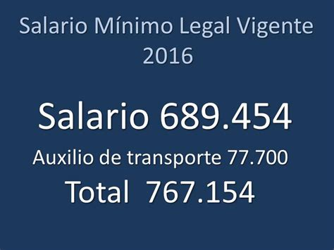 Minimo Legal Vigente | salario m 237 nimo legal vigente 2016 youtube