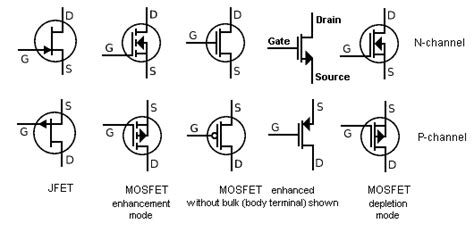 simbol transistor mosfet electronic symbols fet schematic get free image about wiring diagram