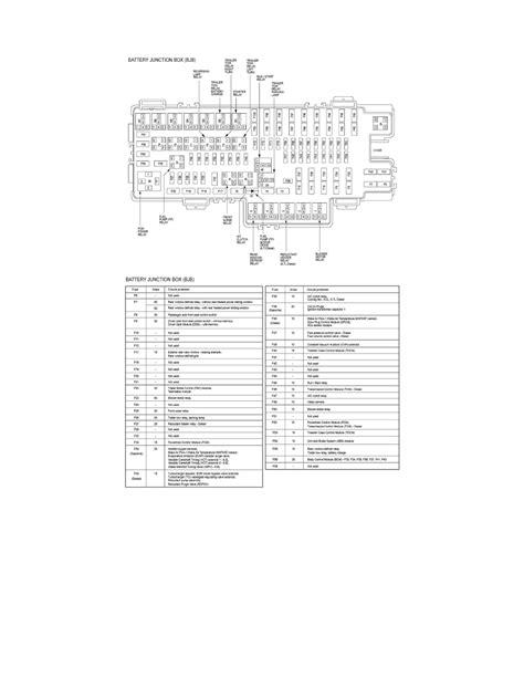 online auto repair manual 2011 ford flex windshield wipe control ford flex fuse panel diagram wiring diagram fuse box