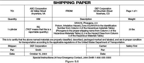 Communication Rules Georgia Commercial Drivers Manual 2016 Eregulations Hazmat Shipping Papers Template