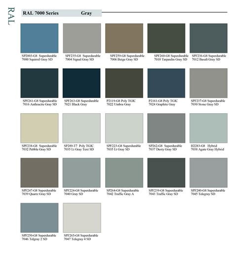 ral color search results for ral powder coat colors