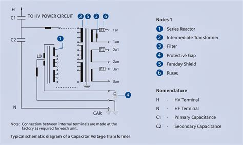 capacitor voltage transformer circuit capacitor voltage transformer construction and working studyelectrical electrical