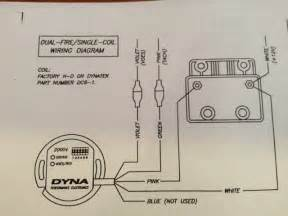 shovelhead ignition switch wiring diagram harley davidson softail wiring diagram elsavadorla