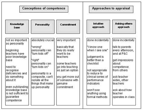 qualitative research protocol template thompson