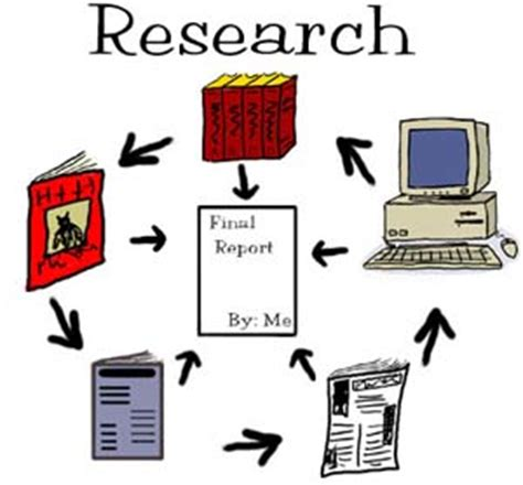credible sources for research papers finding reliable sources for a research paper