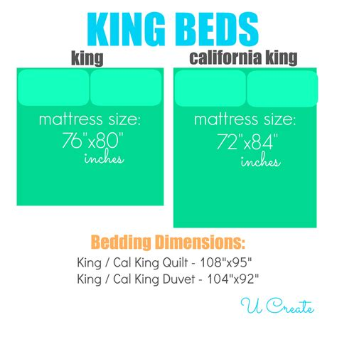 your ultimate guide to bedding dimensions u create