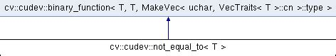 opencv cv cudev not equal to struct template reference