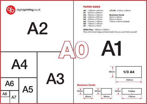 guide  common brochure paper sizes    dl