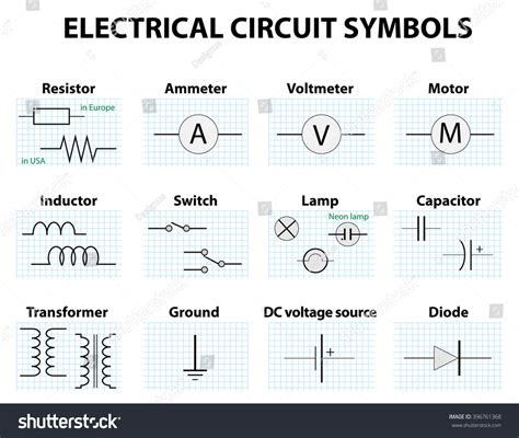 electrical symbols for conductors electrical symbols for conductors 28 images auto aned light truck systems terminal symbols