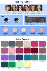 summer hair colors for skin skin tones by season expressing your