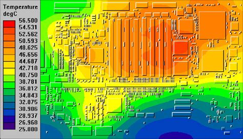 integrated circuit thermal simulation thermal analysis of integrated circuit devices and packages 28 images list of integrated