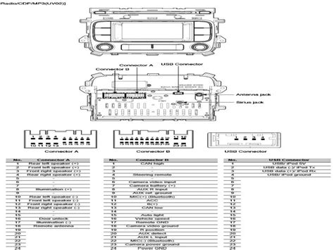 kia stereo wiring diagram wiring diagram with description