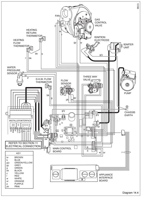 heat glow wiring diagram wiring diagrams