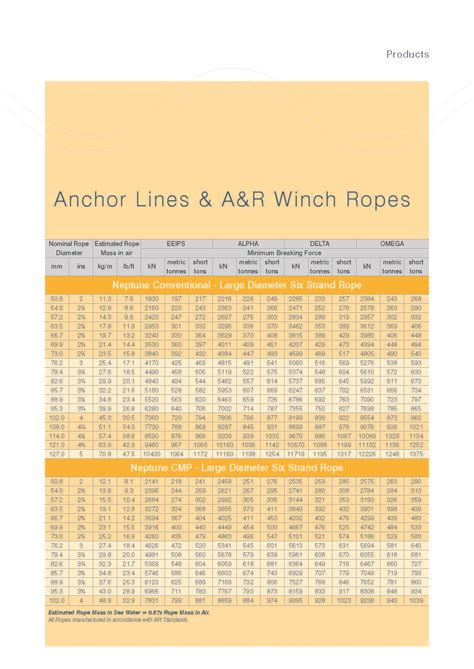 Wire Rope Kiswire kiswire neptune malaysia kiswire neptune supplier