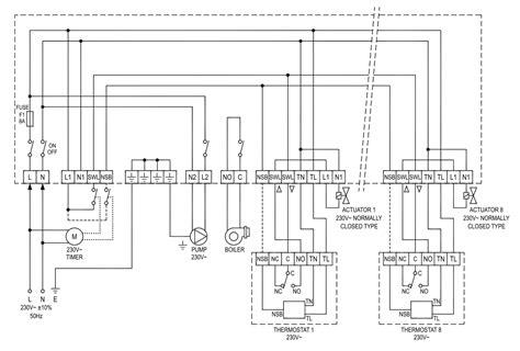 collegamento termostato caldaia alimentatore a 8 canali controllo pompa e caldaia 230v
