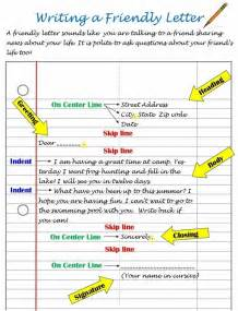 elementary friendly letter template anchor chart for