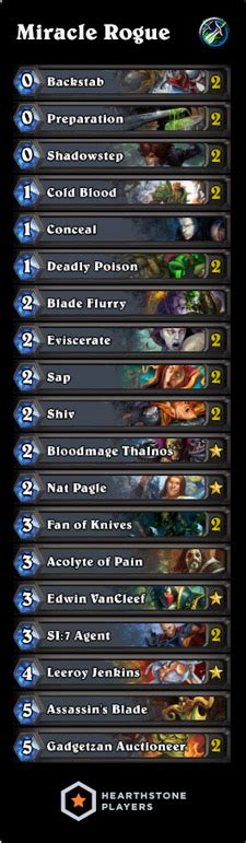 basic rogue deck hearthstone miracle rogue deck list legend rank