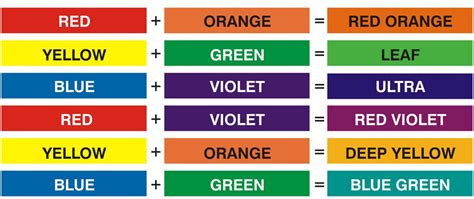 paint color mixing chart color mixing charts for painting part 2 of our color guide