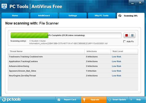 pc tools free antivirus software for windows 7