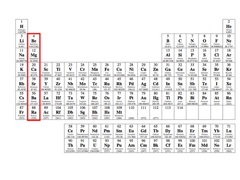 Alkaline Earth Metals On Periodic Table by Metals Alkaline Earth Alkaline Earth Metals