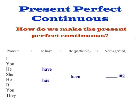 pattern present perfect continuous present perfect continuous