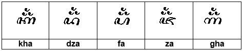 materi bahasa jawa kelas  teks laporan observasi sasana